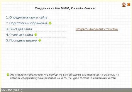 Видеокурс: Создание сайта на HTML+CSS (2010)