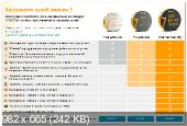 avast! Internet Security 7.0.1407 Final (2012) Русский